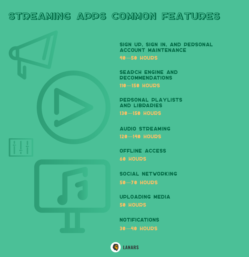 Streaming apps common features