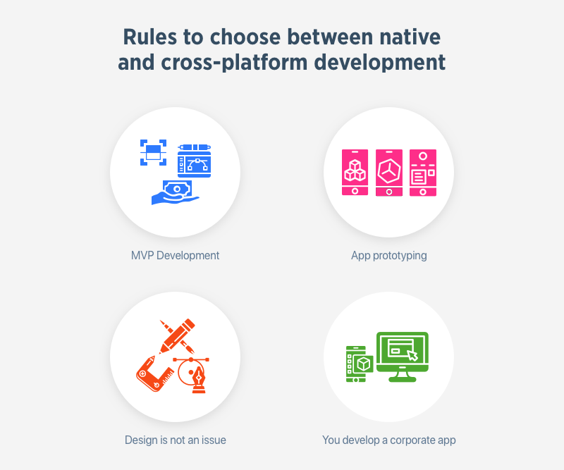 Rules to choose between native and cross-platform development