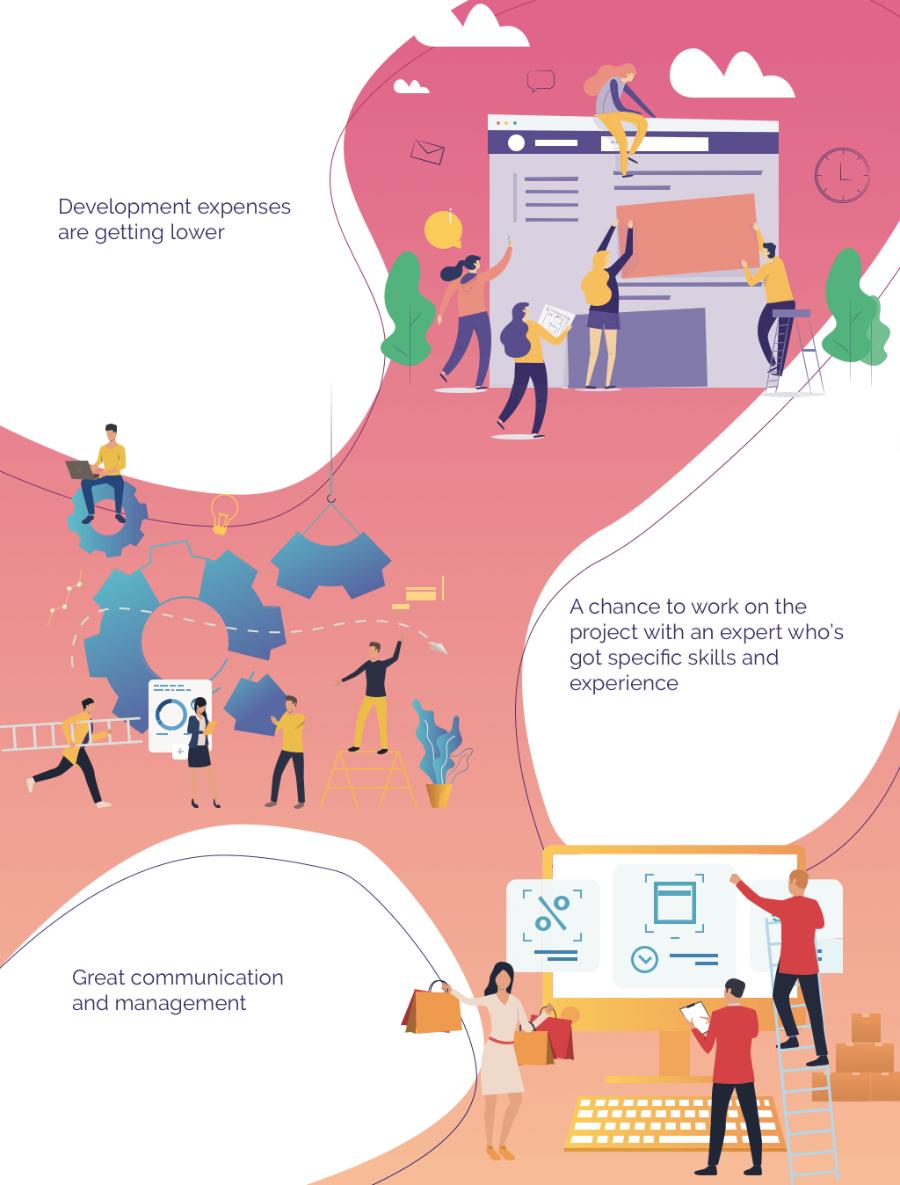 key advantages of the concept