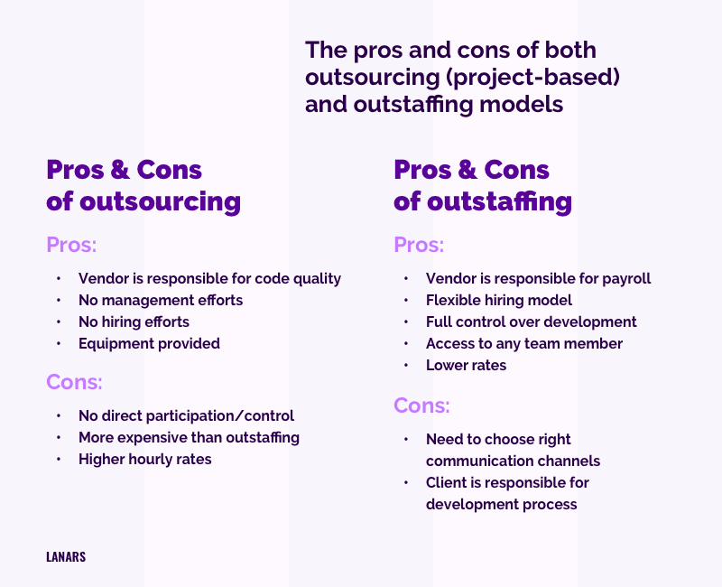 The pros and cons of both outsourcing (project-based) and outstaffing models