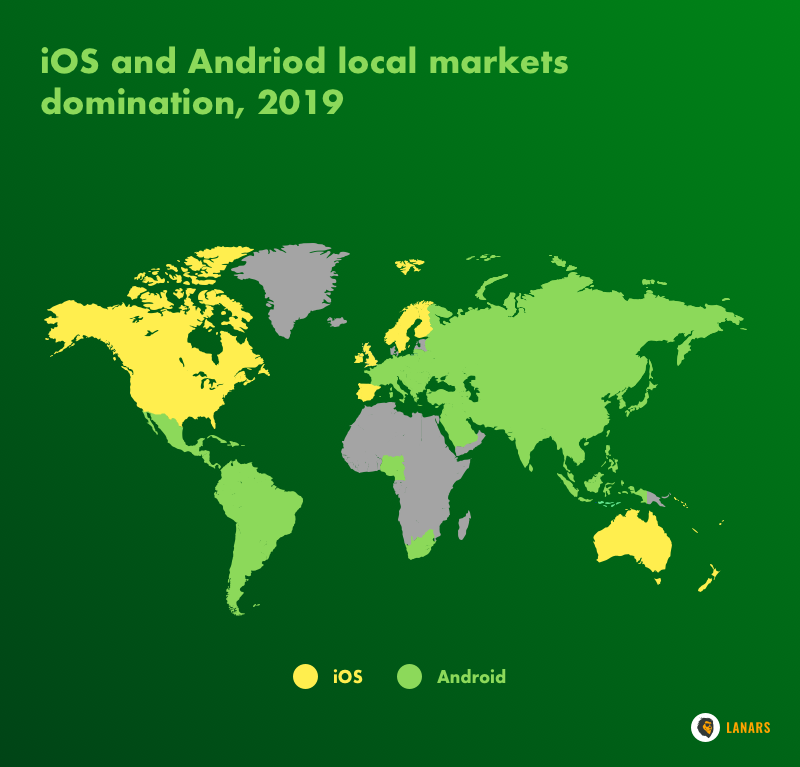 iOS and Andriod local markets domination, 2019