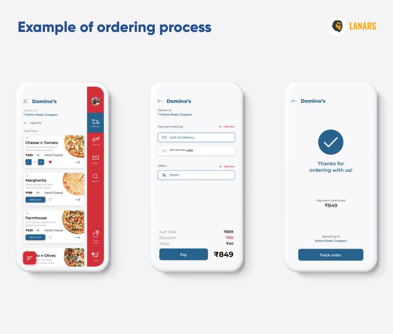 Convenient ordering