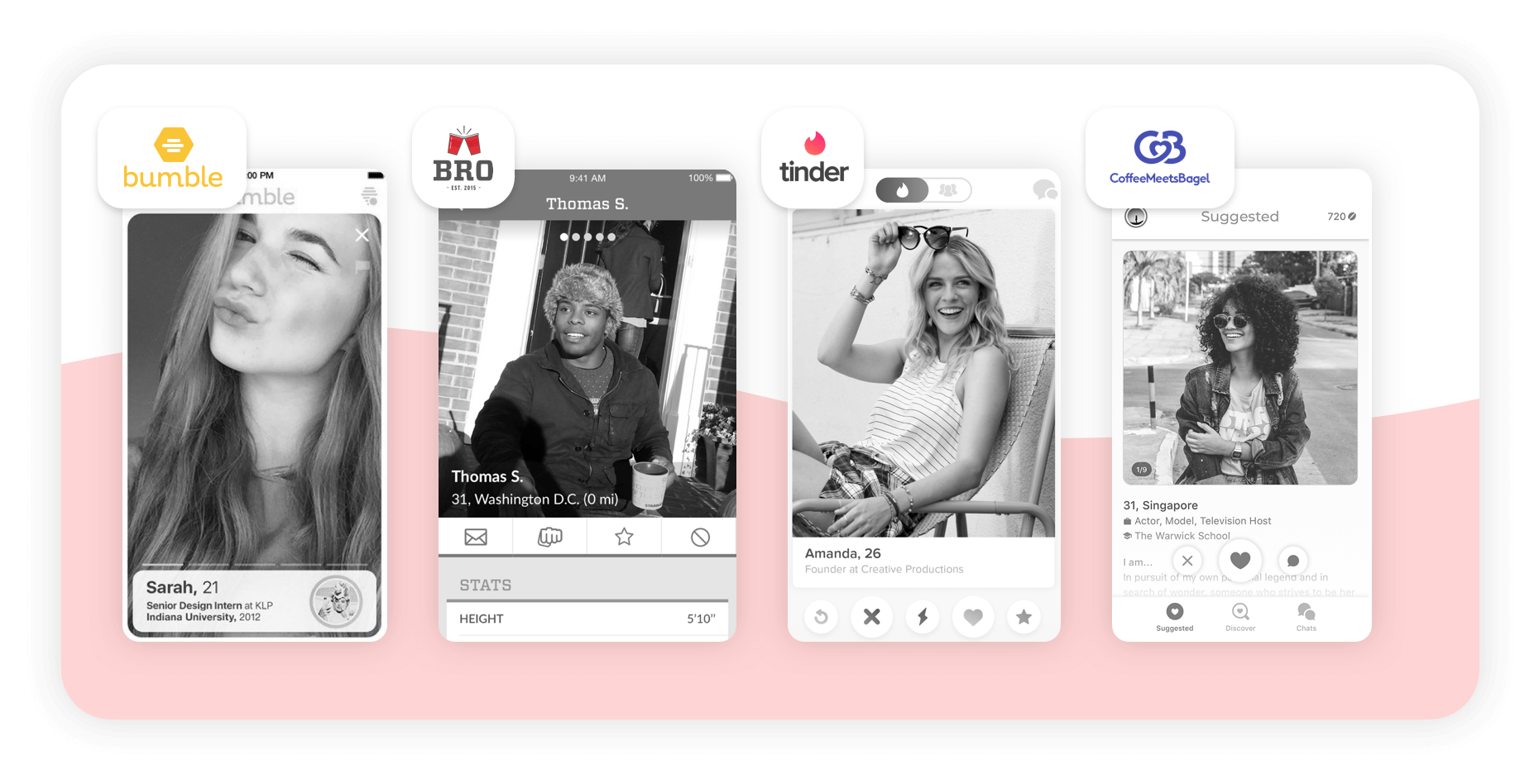 Dating`s app marketing plan. What special