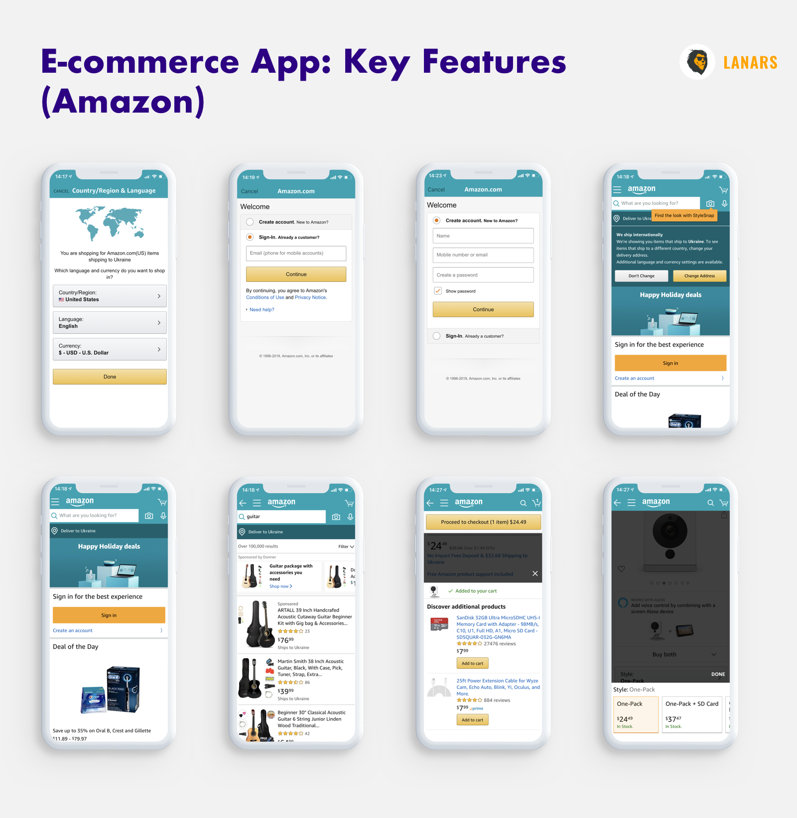 Ecommerce App Features